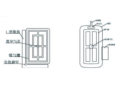 3D玻璃CNC精雕磨边治具要求